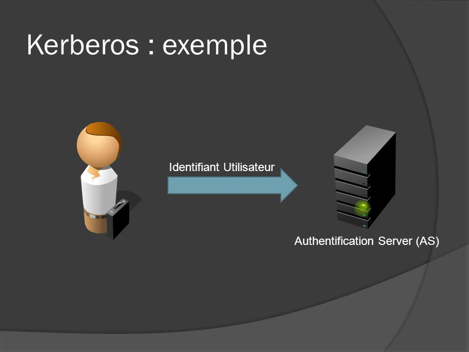 Kerberos : exemple Identifiant Utilisateur Authentification Server (AS)