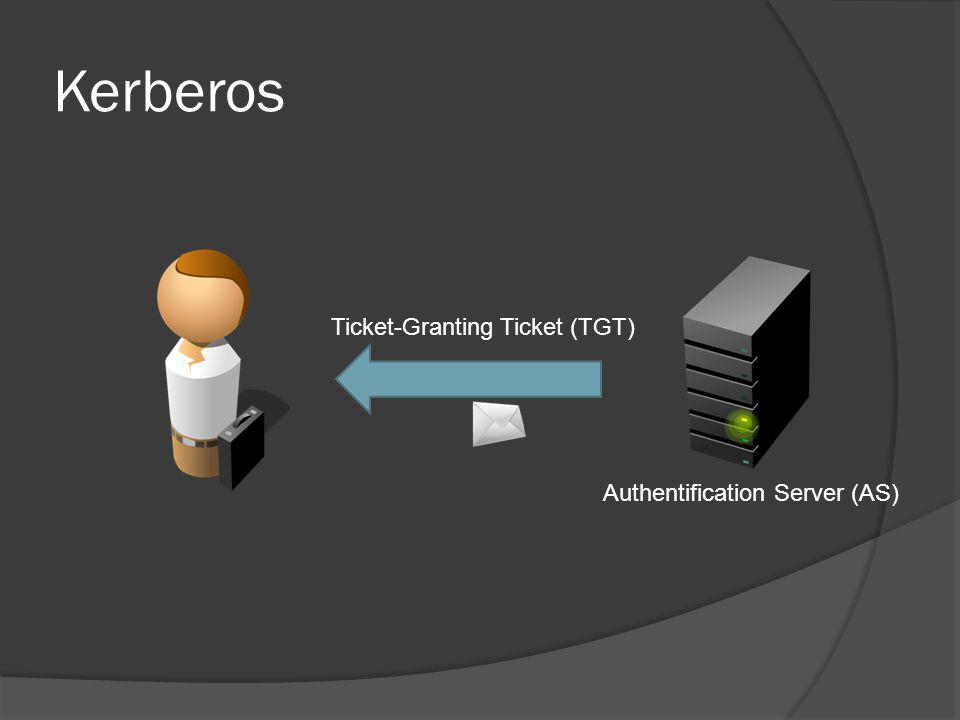 Kerberos Authentification Server (AS) Ticket-Granting Ticket (TGT)