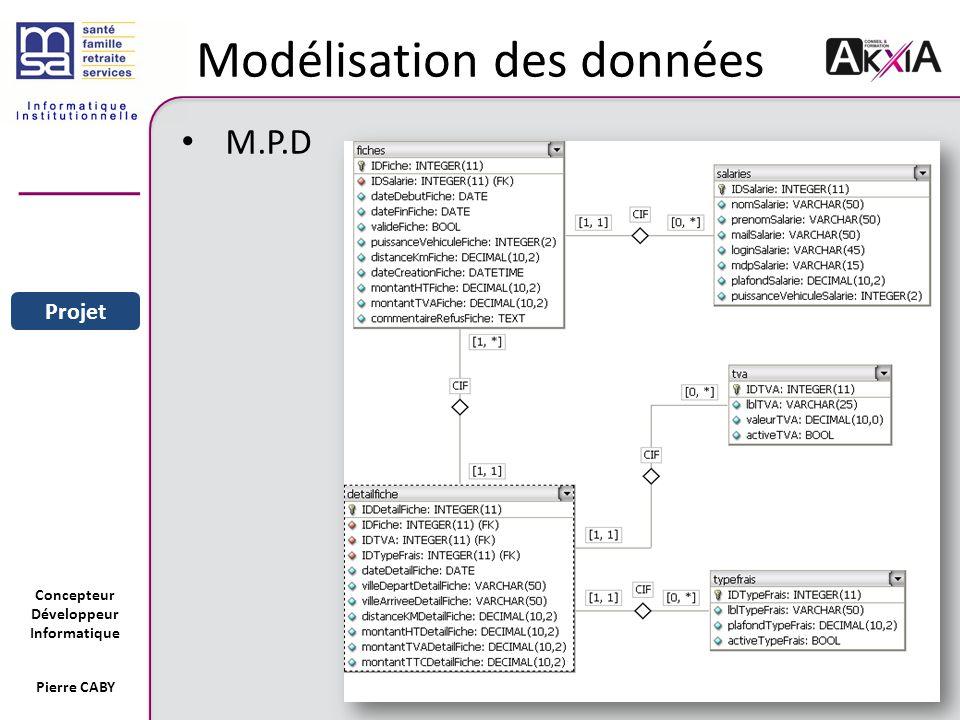 Concepteur Développeur Informatique Pierre CABY12 Modélisation des données M.P.D Sommaire Entreprise Projet