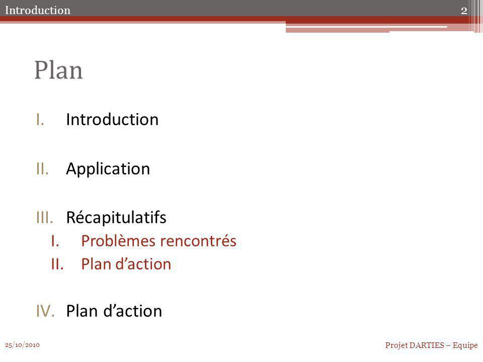 Plan I.Introduction II.Application III.Récapitulatifs I.Problèmes rencontrés II.Plan daction IV.Plan daction 2 Projet DARTIES – Equipe Introduction 25