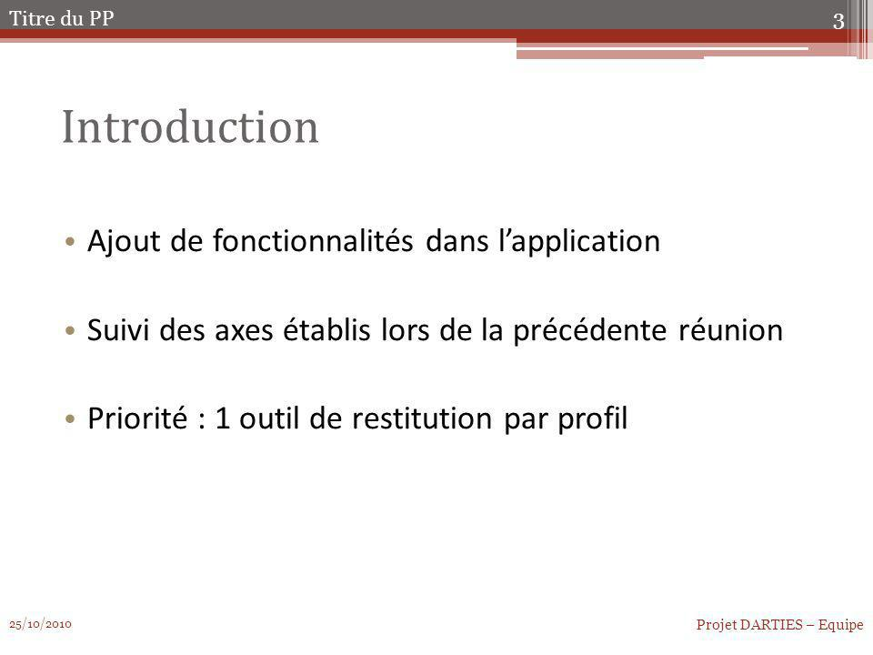 Application Démonstration : Dotnet Jasper SAS procédures stockées 25/10/2010Projet DARTIES – Equipe alimentation 4