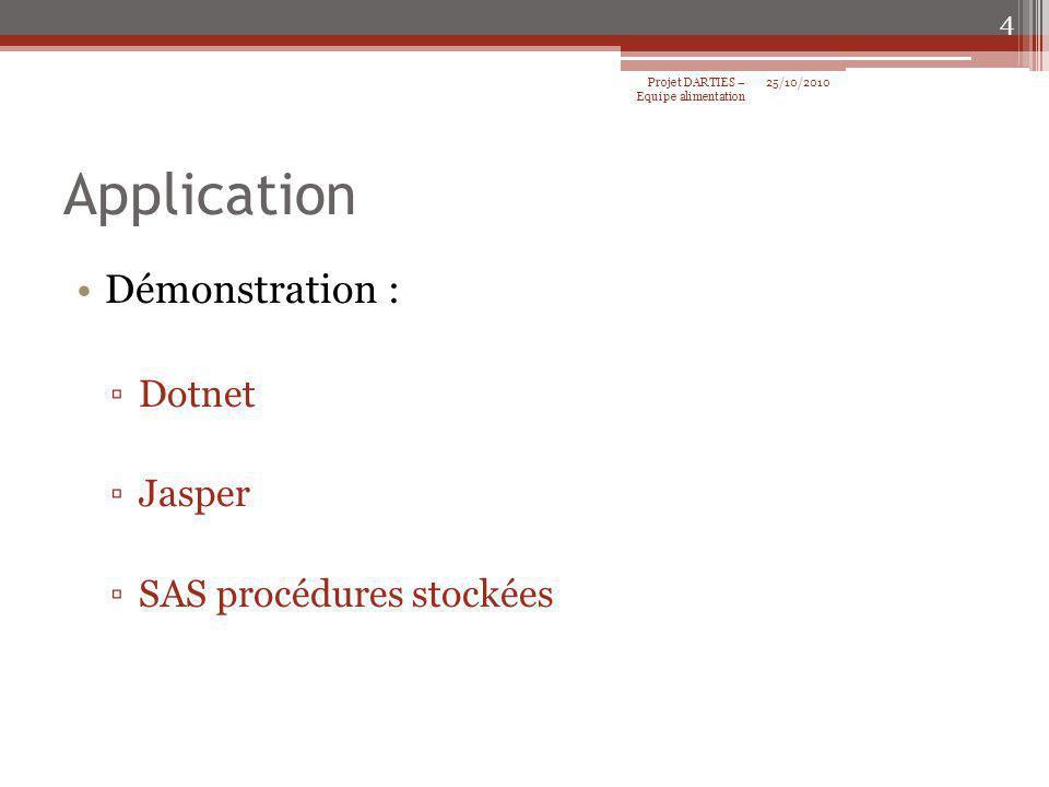 Repères pages SFD Dotnet : p77 Jasper : p77 /p88/p91 SAS : p75/p109 25/10/2010Projet DARTIES – Equipe alimentation 5