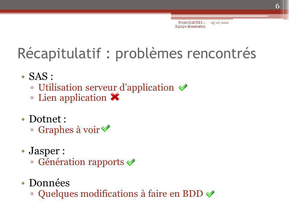 Récapitulatif : problèmes rencontrés SAS : Utilisation serveur dapplication Lien application Dotnet : Graphes à voir Jasper : Génération rapports Donn