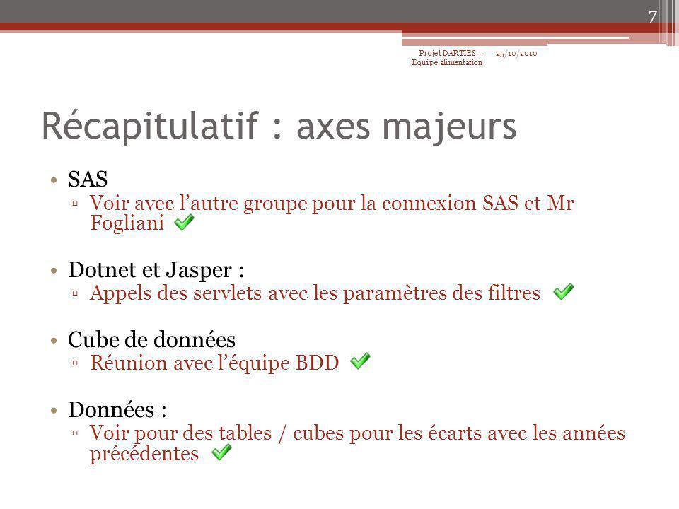 Récapitulatif : axes mineurs Quelques modifications sur le CSS (mise en forme) Quelques ajouts dans la base de données Commencer les flux dans SAS Guide Ajouts de fonctions dans lapplication 25/10/2010Projet DARTIES – Equipe alimentation 8