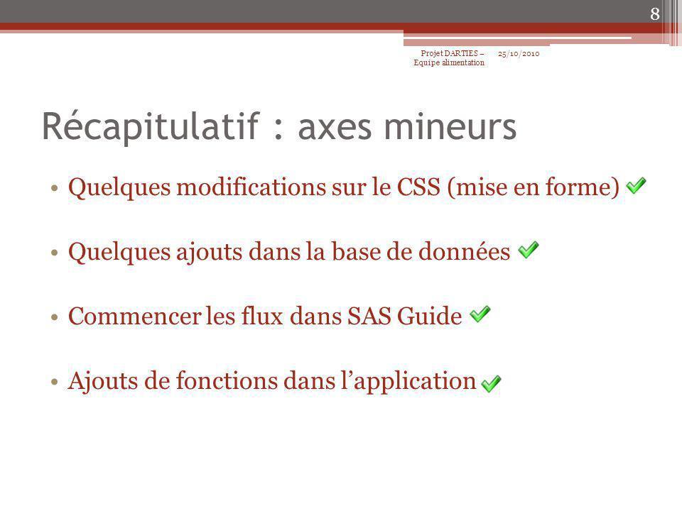 Plan daction Cube SAS : Benoît Compléter les rapports (tableaux+graphiques) SAS : lien application + continuer les rapports 25/10/2010Projet DARTIES – Equipe alimentation 9