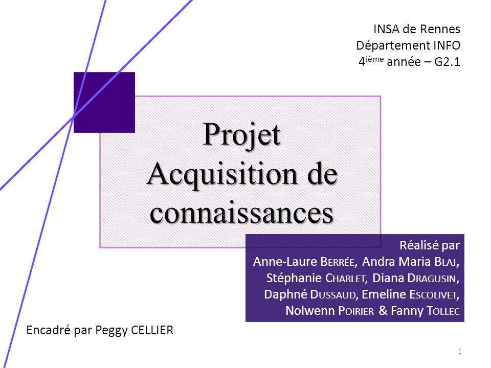 Projet Acquisition de connaissances Réalisé par Anne-Laure B ERRÉE, Andra Maria B LAJ, Stéphanie C HARLET, Diana D RAGUSIN, Daphné D USSAUD, Emeline E SCOLIVET, Nolwenn P OIRIER & Fanny T OLLEC Encadré par Peggy CELLIER INSA de Rennes Département INFO 4 ième année – G2.1 1