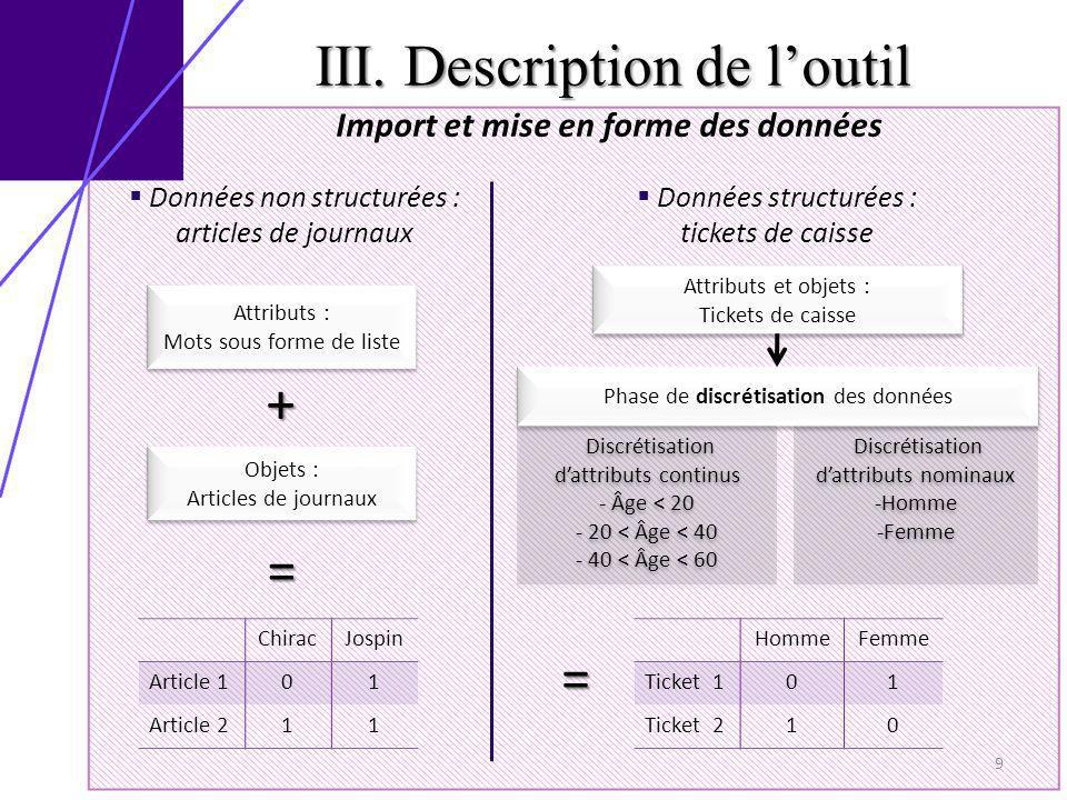 III. Description de loutil 9 Import et mise en forme des données Attributs : Mots sous forme de liste Attributs : Mots sous forme de liste Objets : Ar
