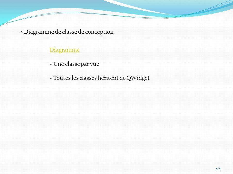 5/9 Diagramme de classe de conception Diagramme - Une classe par vue - Toutes les classes héritent de QWidget