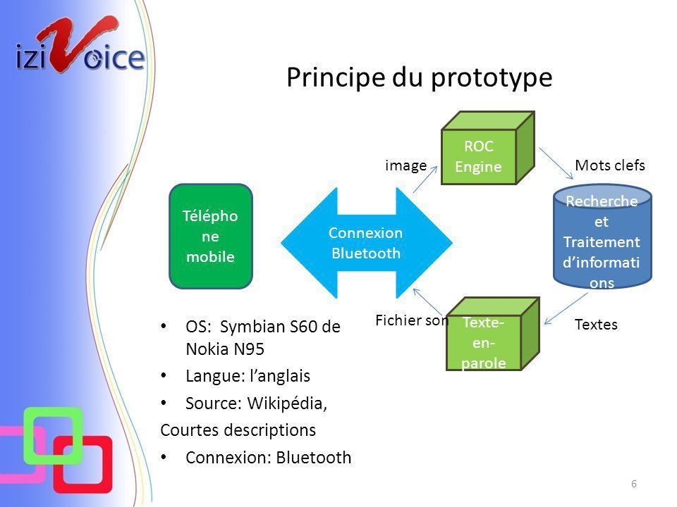 Principe du prototype OS: Symbian S60 de Nokia N95 Langue: langlais Source: Wikipédia, Courtes descriptions Connexion: Bluetooth 6 ROC Engine Texte- en- parole Recherche et Traitement dinformati ons Connexion Bluetooth Télépho ne mobile imageMots clefs Textes Fichier son