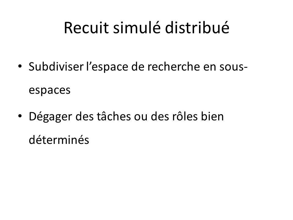 Recuit simulé distribué Subdiviser lespace de recherche en sous- espaces Dégager des tâches ou des rôles bien déterminés