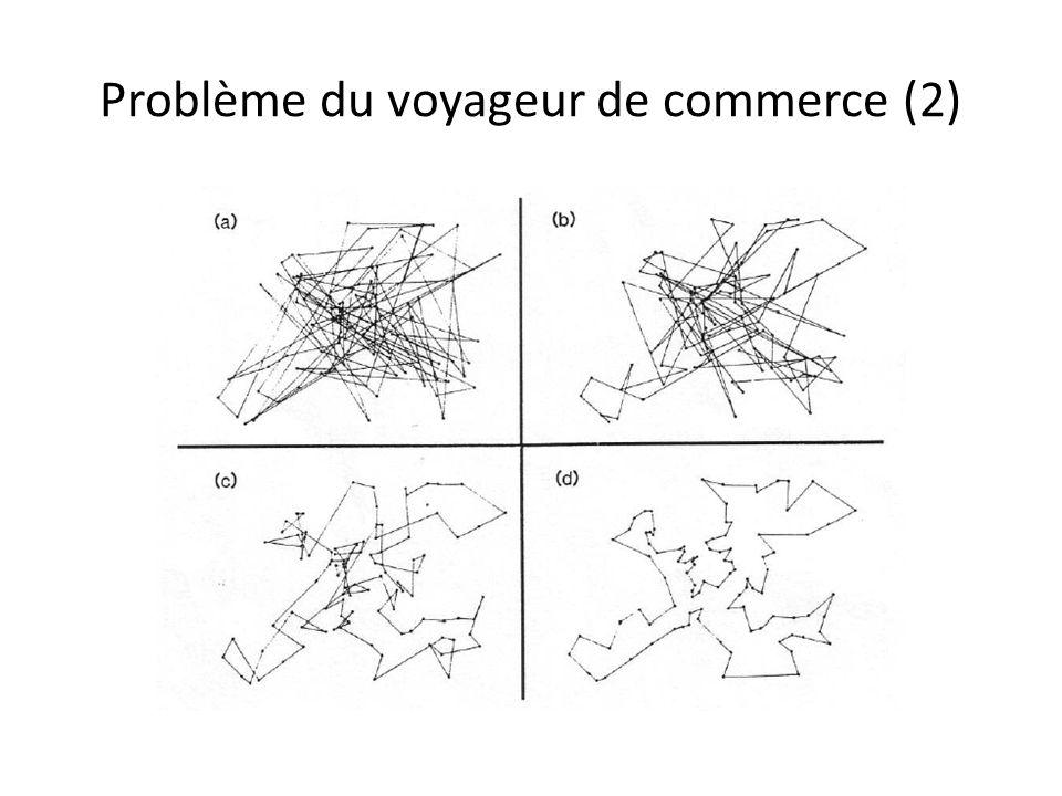 Problème du voyageur de commerce (2)