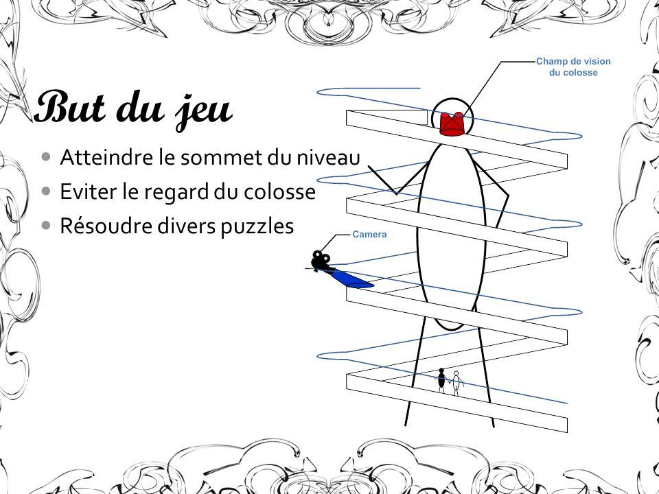 But du jeu Atteindre le sommet du niveau Eviter le regard du colosse Résoudre divers puzzles