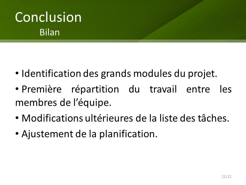 Conclusion Bilan Identification des grands modules du projet. Première répartition du travail entre les membres de léquipe. Modifications ultérieures