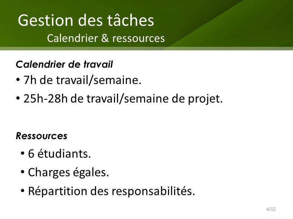 Gestion des tâches Calendrier & ressources 7h de travail/semaine. 25h-28h de travail/semaine de projet. 4/12 Calendrier de travail Ressources 6 étudia