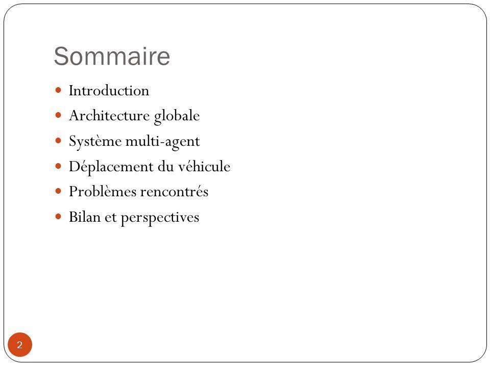 Sommaire Introduction Architecture globale Système multi-agent Déplacement du véhicule Problèmes rencontrés Bilan et perspectives 2