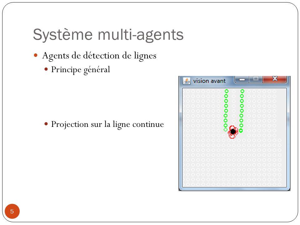 Agents de détection de lignes Principe général Projection sur la ligne continue Système multi-agents 5