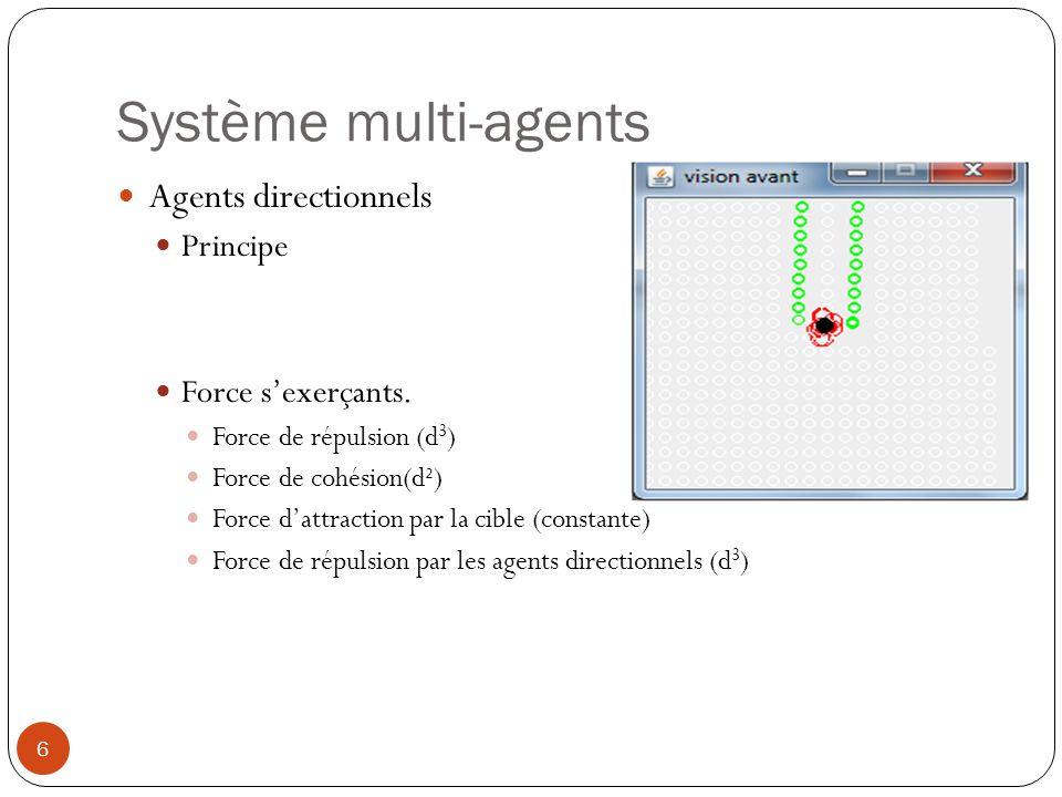 Déplacement du véhicule Basé sur le système multi-agent Moyenne des agents directionnels Vecteur référence.