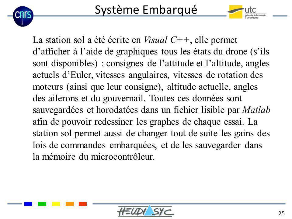 Système Embarqué 25 La station sol a été écrite en Visual C++, elle permet dafficher à laide de graphiques tous les états du drone (sils sont disponib