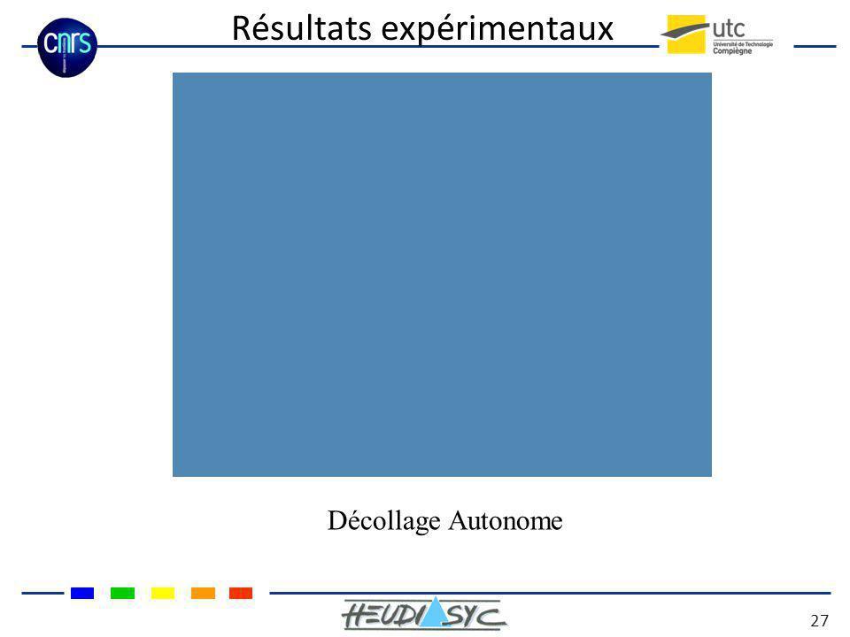 Résultats expérimentaux 27 Décollage Autonome