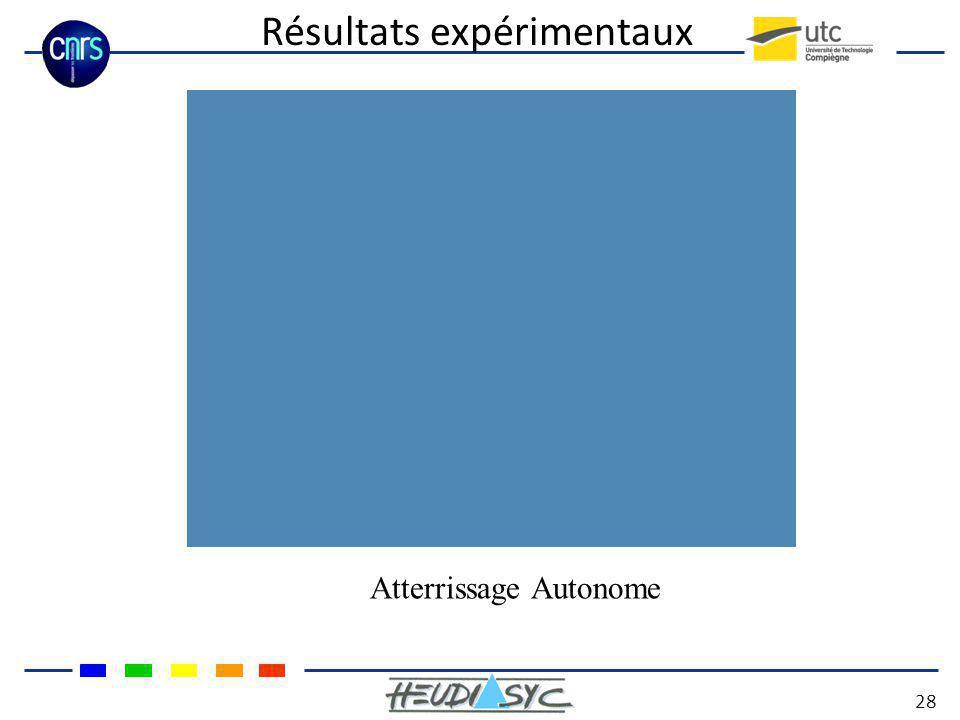 Résultats expérimentaux 28 Atterrissage Autonome