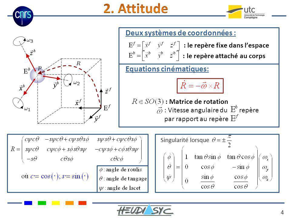 Deux systèmes de coordonnées : : le repère fixe dans lespace : le repère attaché au corps Equations cinématiques: : Matrice de rotation : Vitesse angu