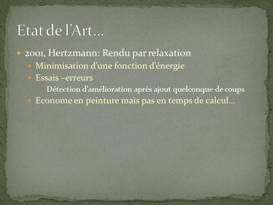 Minimisation dune fonction dénergie Essais –erreurs Détection damélioration après ajout quelconque de coups Econome en peinture mais pas en temps de calcul...