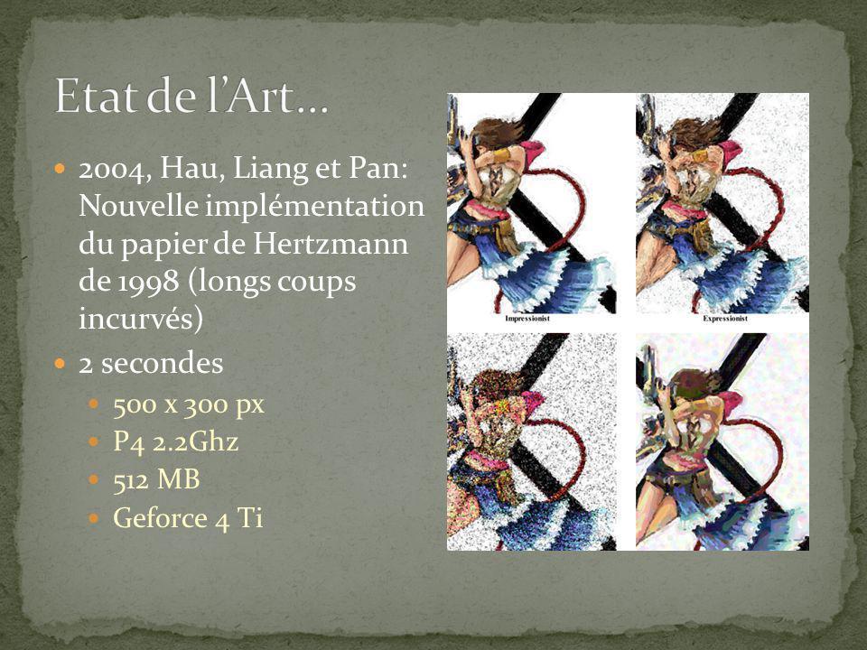 2004, Hau, Liang et Pan: Nouvelle implémentation du papier de Hertzmann de 1998 (longs coups incurvés) 2 secondes 500 x 300 px P4 2.2Ghz 512 MB Geforce 4 Ti