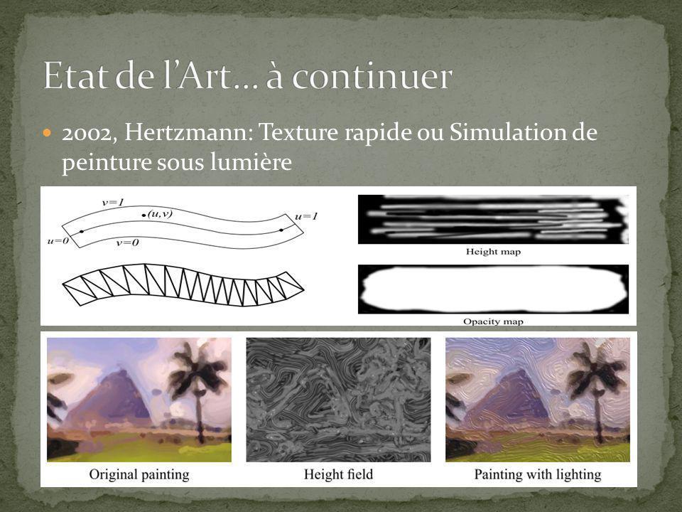 2002, Hertzmann: Texture rapide ou Simulation de peinture sous lumière