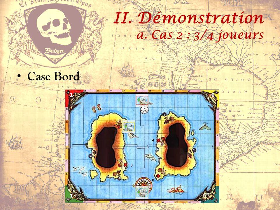 II. Démonstration a. Cas 2 : 3/4 joueurs Fin de la partie