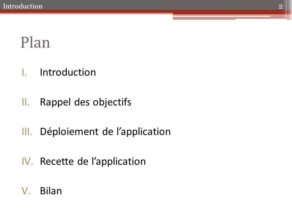 Plan I.Introduction II.Rappel des objectifs III.Déploiement de lapplication IV.Recette de lapplication V.Bilan 2 Introduction