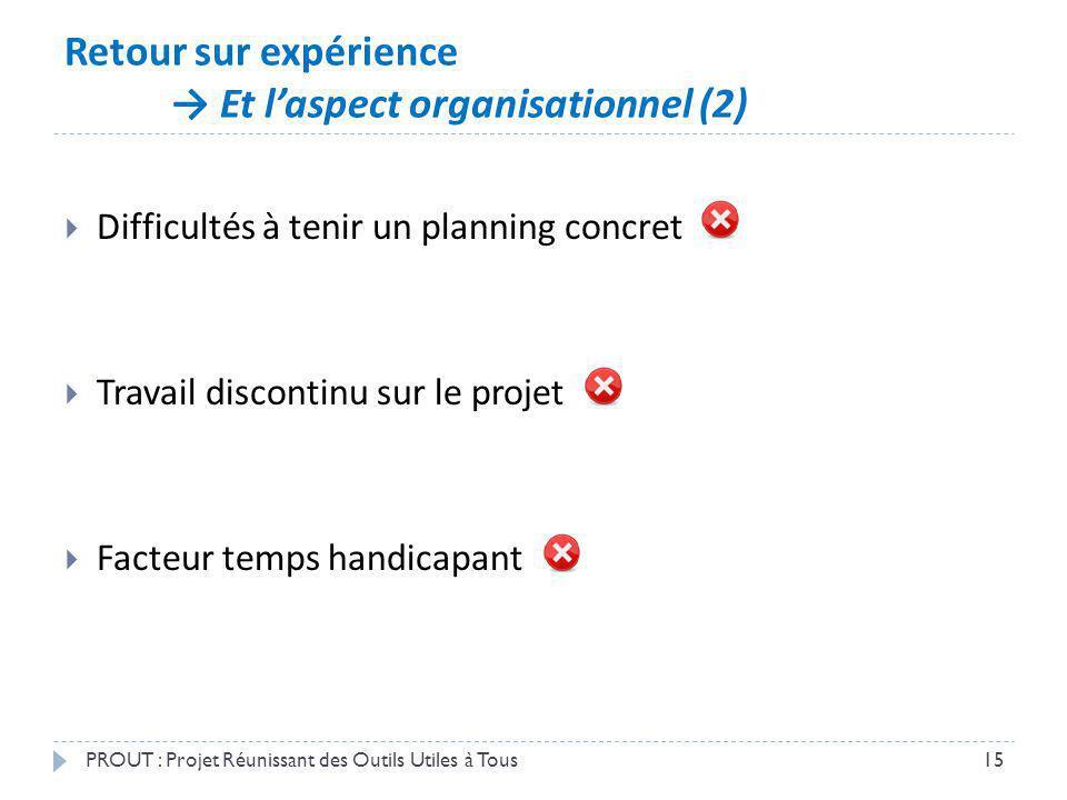 Retour sur expérience Et laspect organisationnel (2) PROUT : Projet Réunissant des Outils Utiles à Tous15 Difficultés à tenir un planning concret Trav