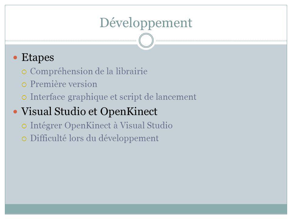 Développement Etapes Compréhension de la librairie Première version Interface graphique et script de lancement Visual Studio et OpenKinect Intégrer OpenKinect à Visual Studio Difficulté lors du développement