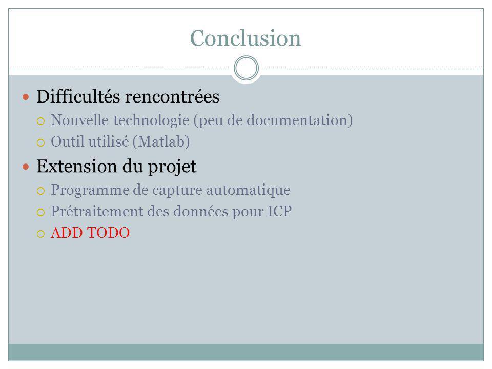Conclusion Difficultés rencontrées Nouvelle technologie (peu de documentation) Outil utilisé (Matlab) Extension du projet Programme de capture automatique Prétraitement des données pour ICP ADD TODO