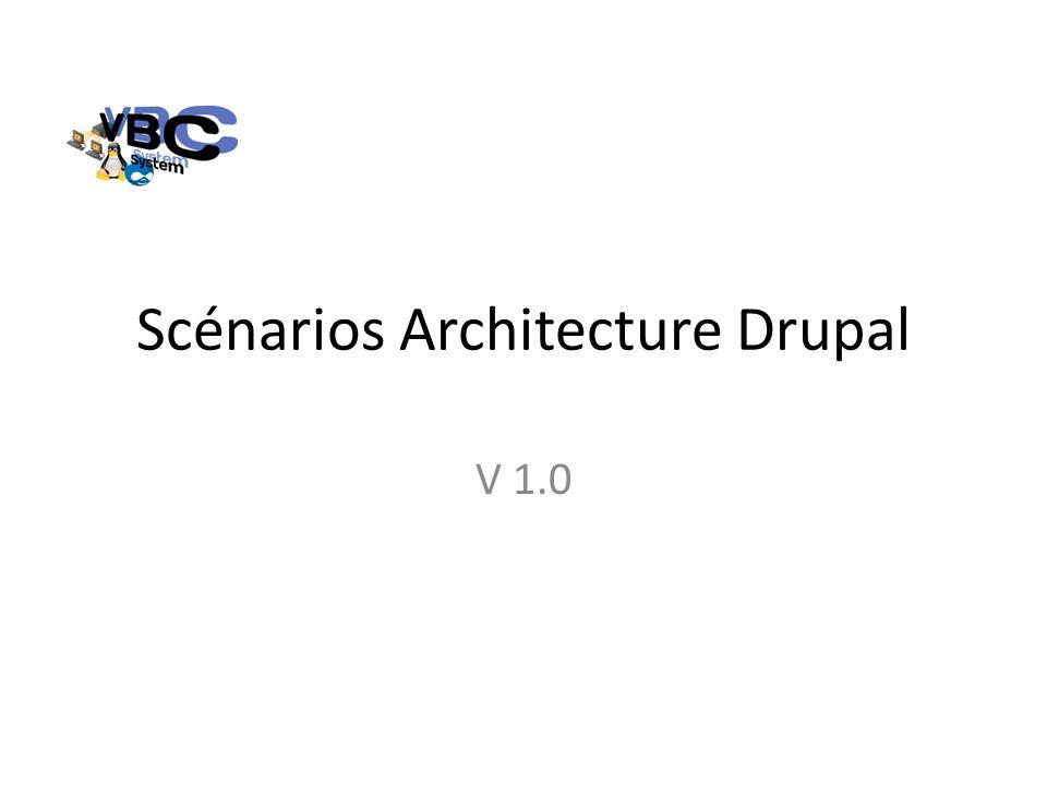 Scénarios Architecture Drupal V 1.0