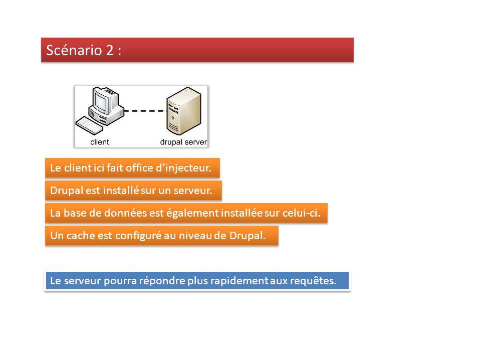 Un cache est configuré au niveau de Drupal.