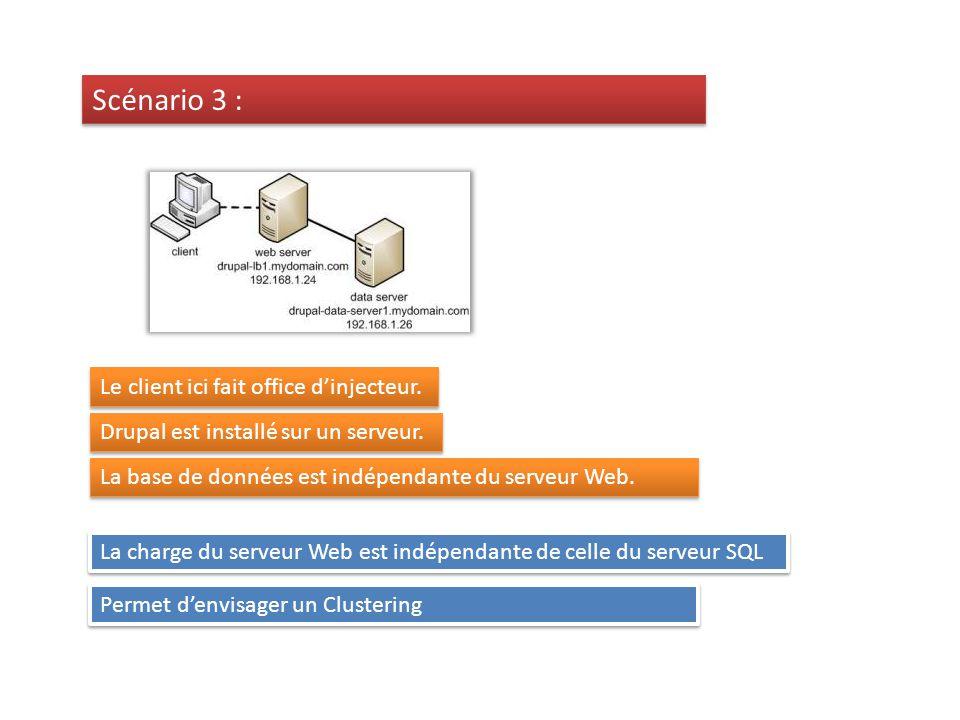 La base de données est indépendante du serveur Web.