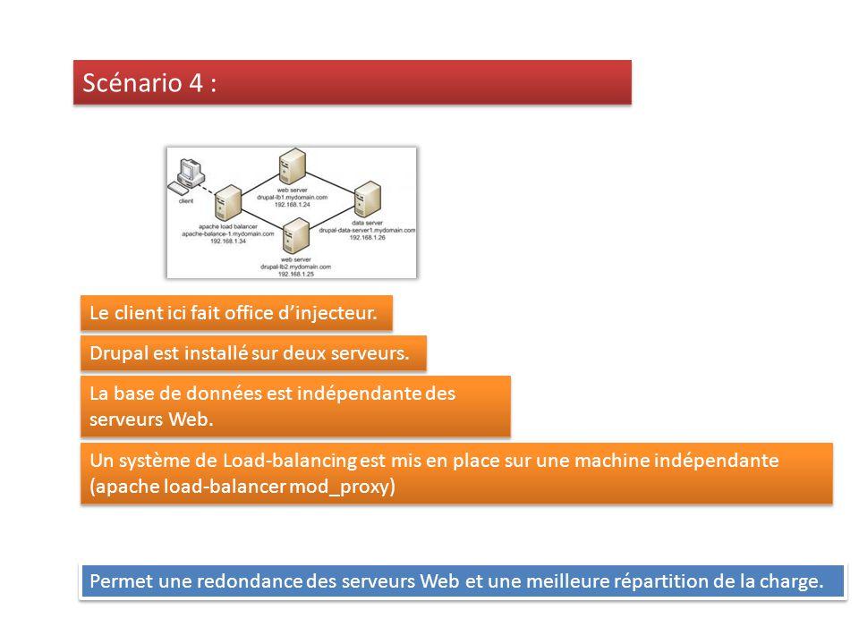 Un système de Load-balancing est mis en place sur une machine indépendante (apache load-balancer mod_proxy) Permet une redondance des serveurs Web et une meilleure répartition de la charge.