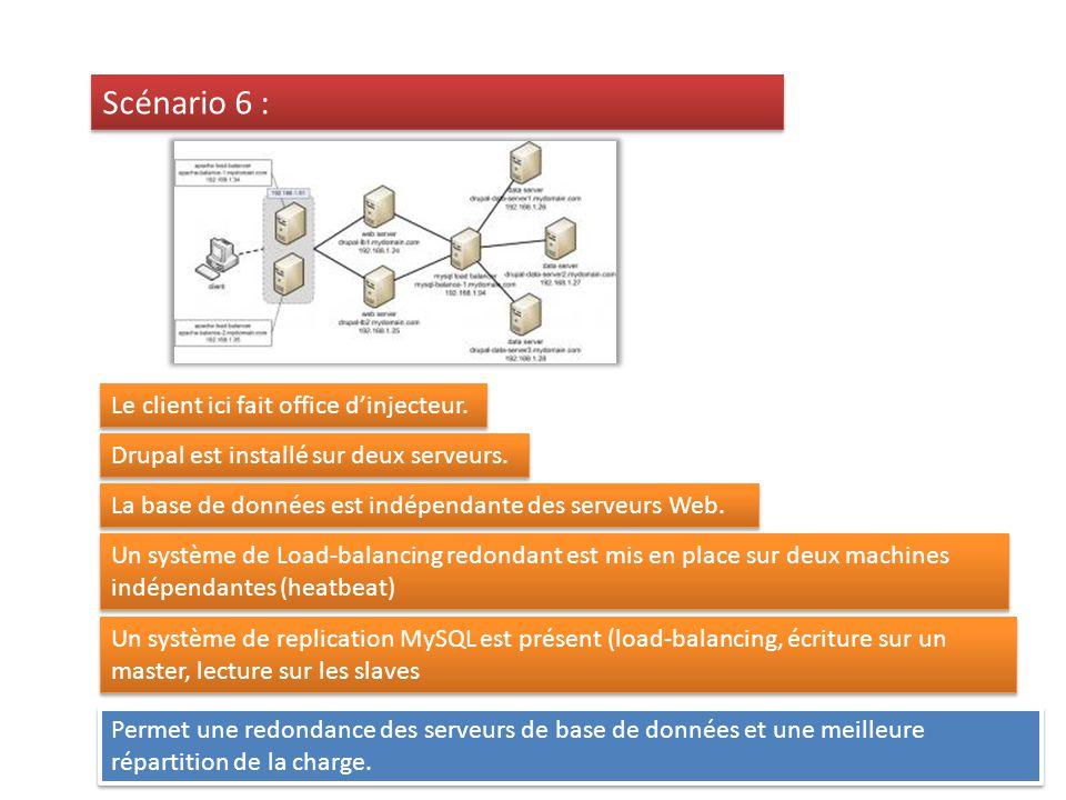 Un système de replication MySQL est présent (load-balancing, écriture sur un master, lecture sur les slaves Scénario 6 : Le client ici fait office dinjecteur.