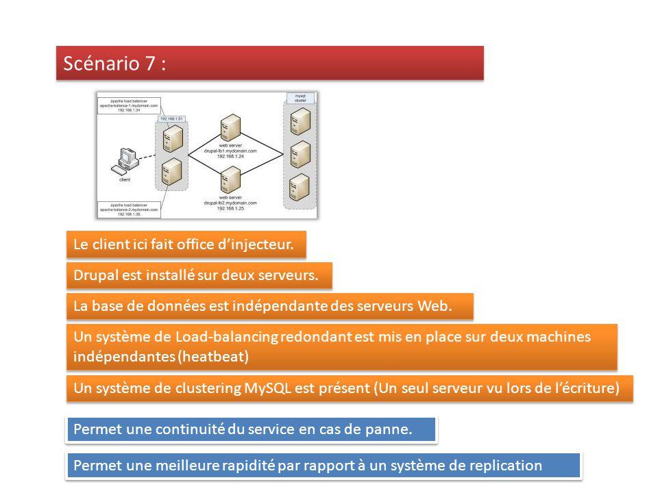 Un système de clustering MySQL est présent (Un seul serveur vu lors de lécriture) Permet une meilleure rapidité par rapport à un système de replication Scénario 7 : Le client ici fait office dinjecteur.