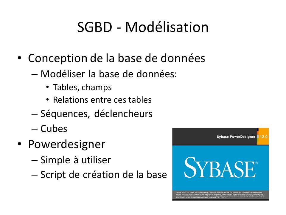 SGBD - Modélisation Conception de la base de données – Modéliser la base de données: Tables, champs Relations entre ces tables – Séquences, déclencheu