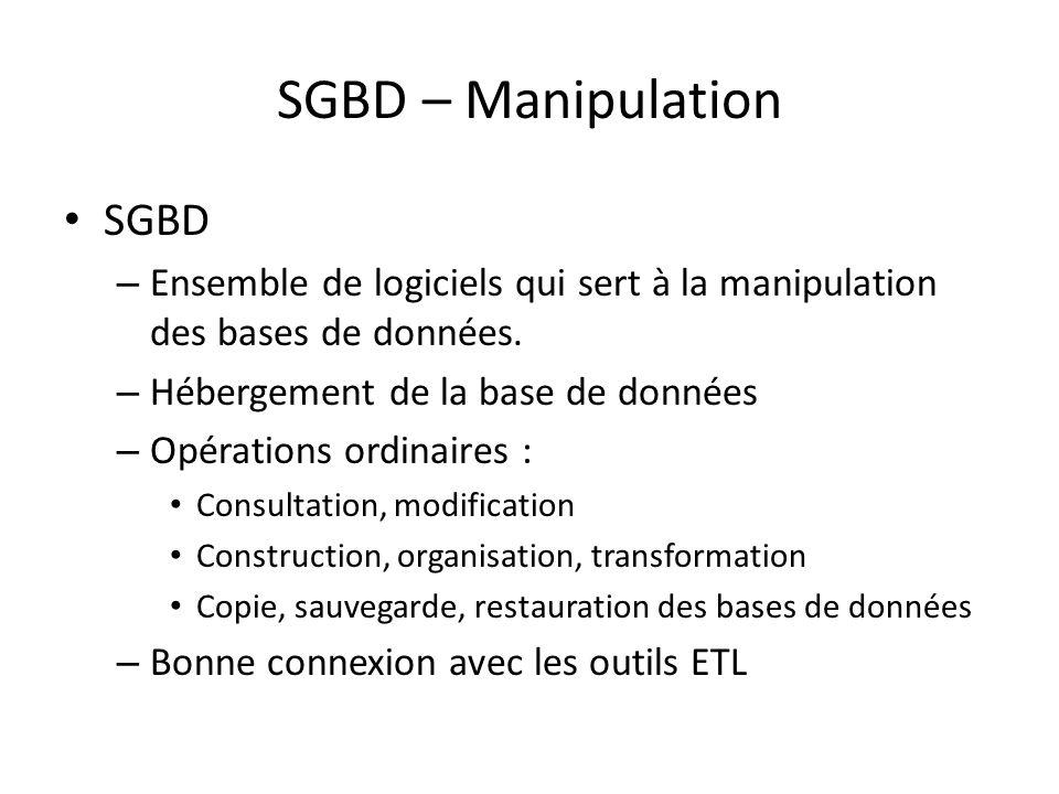 SGBD – Manipulation SGBD – Ensemble de logiciels qui sert à la manipulation des bases de données. – Hébergement de la base de données – Opérations ord