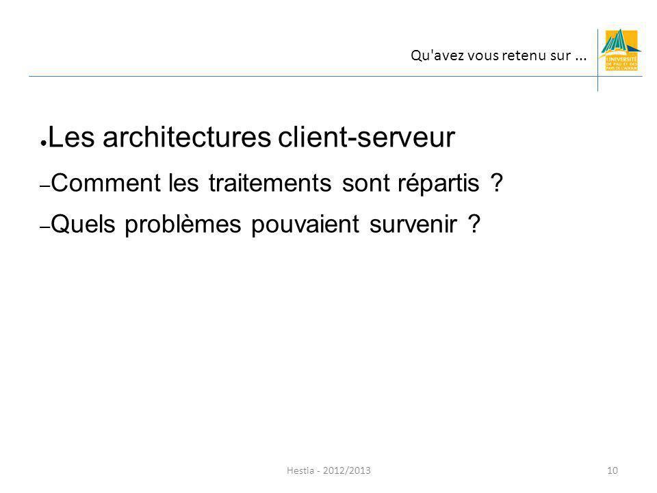 Les architectures client-serveur – Comment les traitements sont répartis ? – Quels problèmes pouvaient survenir ? Hestia - 2012/2013 Qu'avez vous rete