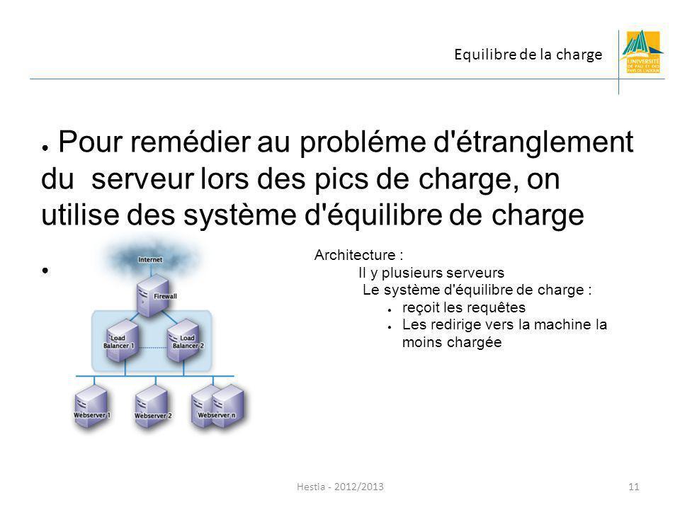 Pour remédier au probléme d'étranglement du serveur lors des pics de charge, on utilise des système d'équilibre de charge Architecture : Il y plusieur
