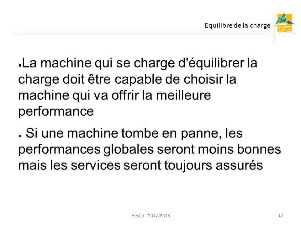 Hestia - 2012/2013 La machine qui se charge d'équilibrer la charge doit être capable de choisir la machine qui va offrir la meilleure performance Si u