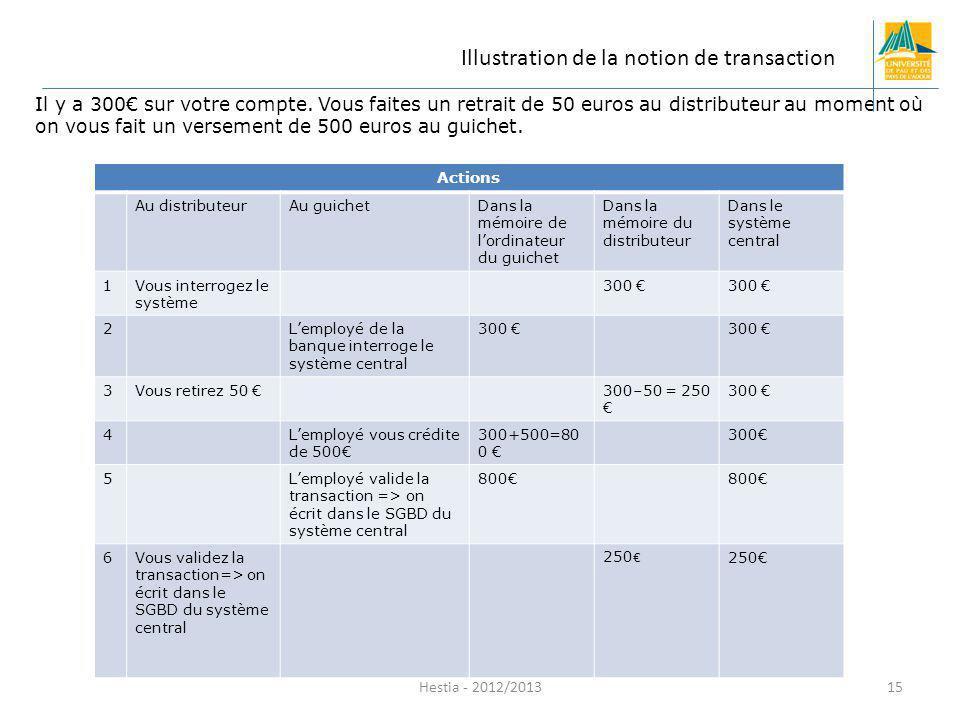 Hestia - 2012/2013 Il y a 300 sur votre compte. Vous faites un retrait de 50 euros au distributeur au moment où on vous fait un versement de 500 euros
