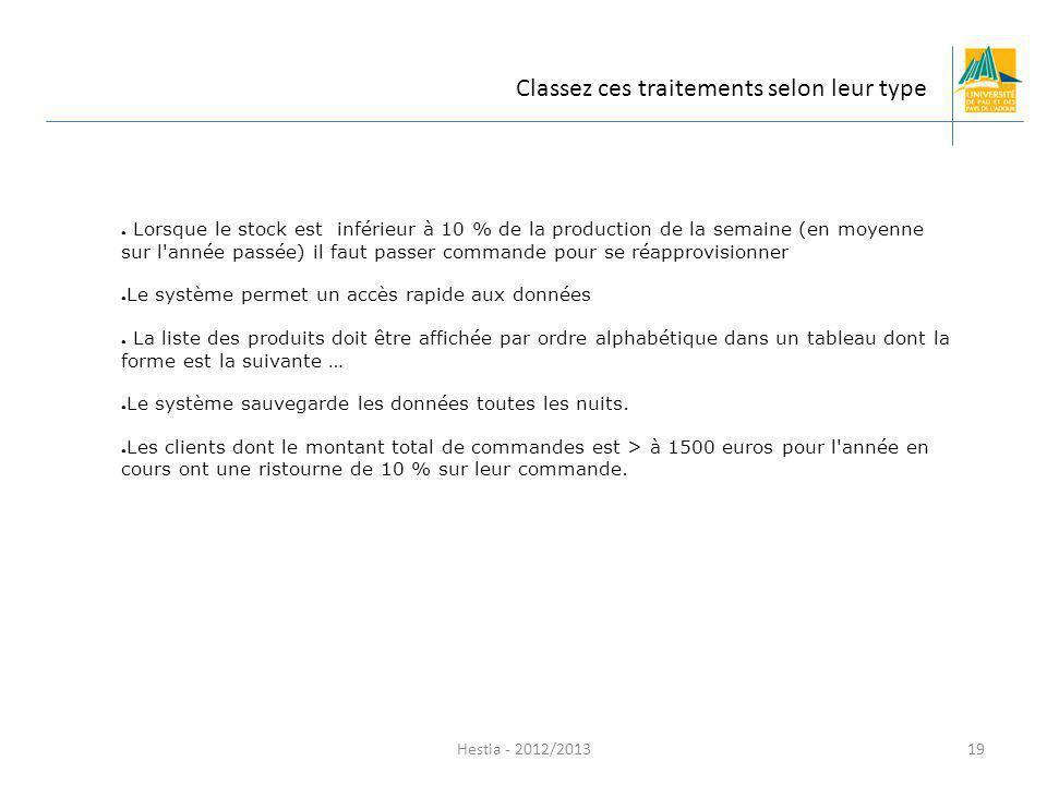 Hestia - 2012/2013 Lorsque le stock est inférieur à 10 % de la production de la semaine (en moyenne sur l'année passée) il faut passer commande pour s