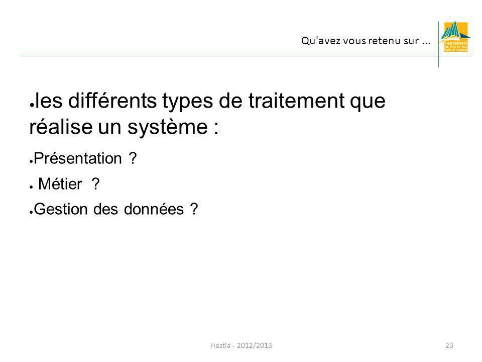 les différents types de traitement que réalise un système : Présentation ? Métier ? Gestion des données ? Hestia - 2012/2013 Qu'avez vous retenu sur..