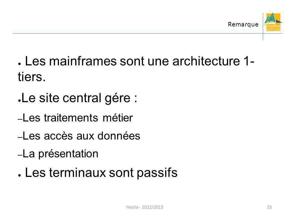 Hestia - 2012/2013 Les mainframes sont une architecture 1- tiers. Le site central gére : – Les traitements métier – Les accès aux données – La présent