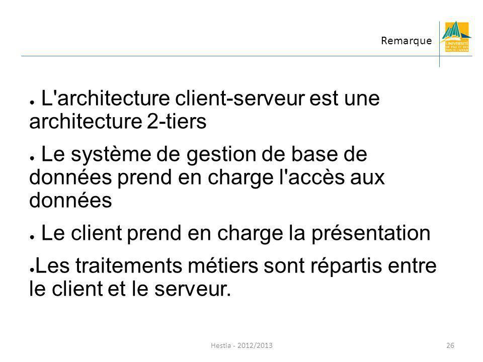 Hestia - 2012/2013 L'architecture client-serveur est une architecture 2-tiers Le système de gestion de base de données prend en charge l'accès aux don