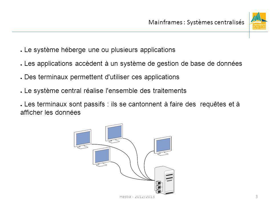 Mainframes : Systèmes centralisés Le système héberge une ou plusieurs applications Les applications accèdent à un système de gestion de base de donnée